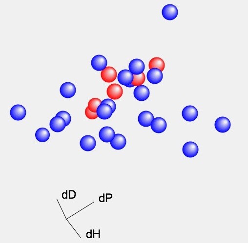 Physical And Chemical Properties Of Phthalates